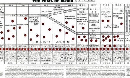 A vérrel hintett út és az óegyház